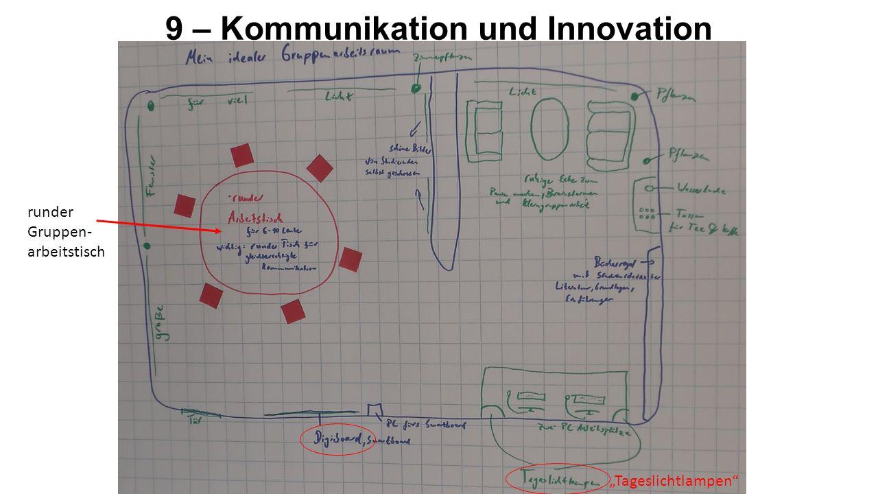 9 – Kommunikation und Innovation runder Gruppen- arbeitstisch Tageslichtlampen