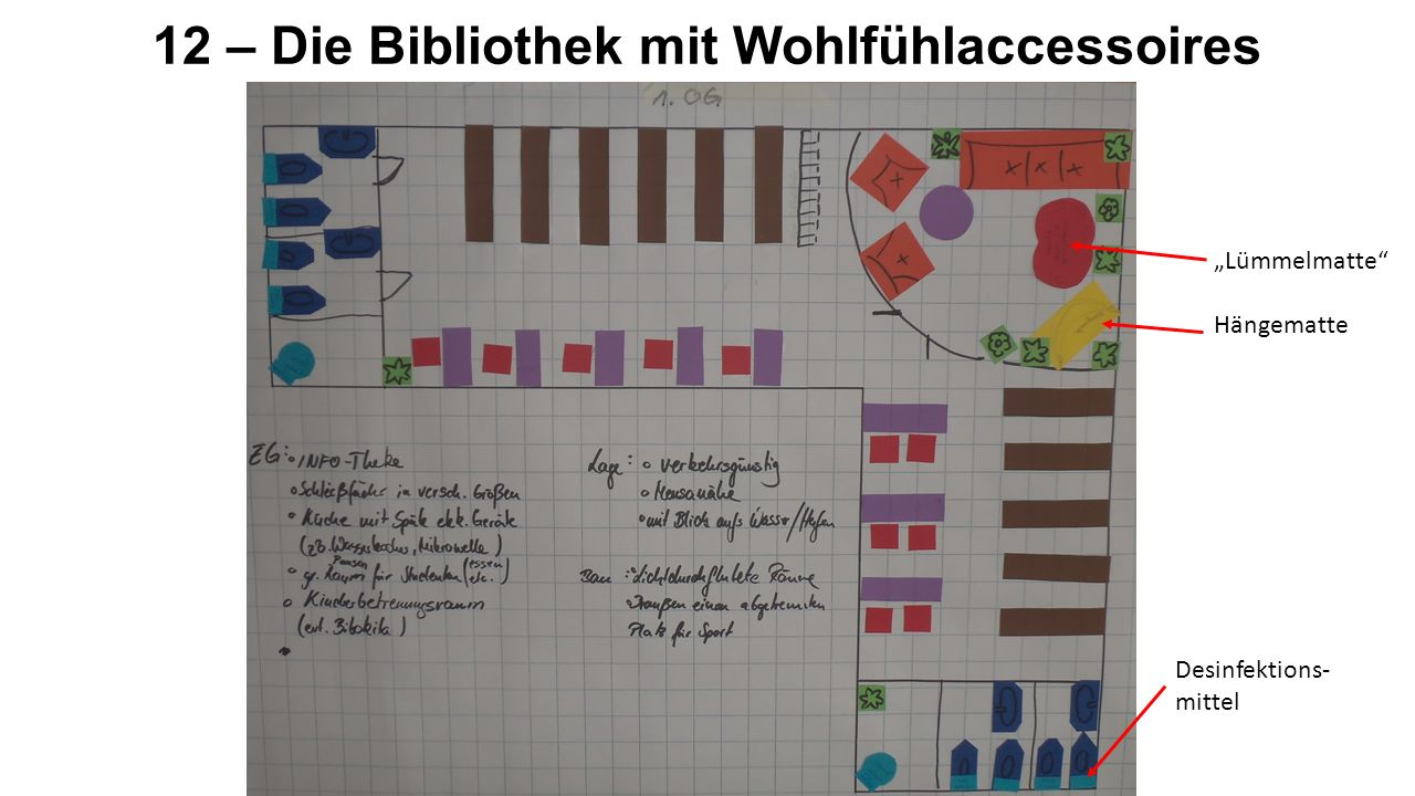 12 – Die Bibliothek mit Wohlfühlaccessoires Lümmelmatte Hängematte Desinfektions- mittel