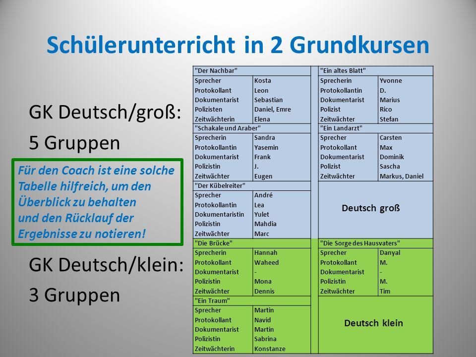 Schülerunterricht in 2 Grundkursen GK Deutsch/groß: 5 Gruppen GK Deutsch/klein: 3 Gruppen Angelika Beck 201041