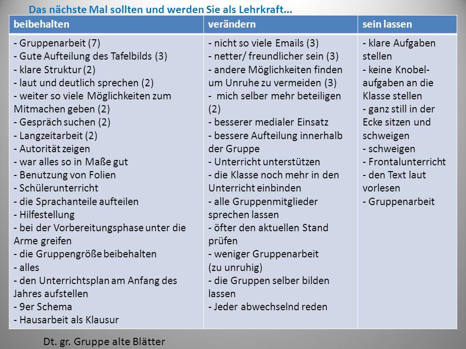 beibehaltenverändernsein lassen - Gruppenarbeit (7) - Gute Aufteilung des Tafelbilds (3) - klare Struktur (2) - laut und deutlich sprechen (2) - weite