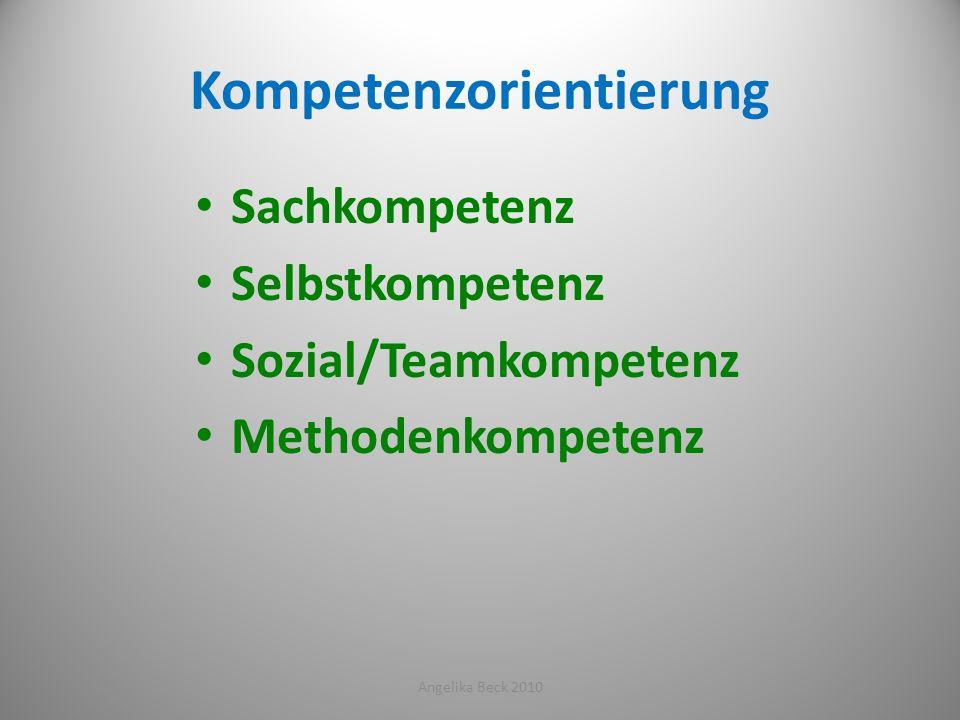 Kompetenzorientierung Sachkompetenz Selbstkompetenz Sozial/Teamkompetenz Methodenkompetenz Angelika Beck 20108