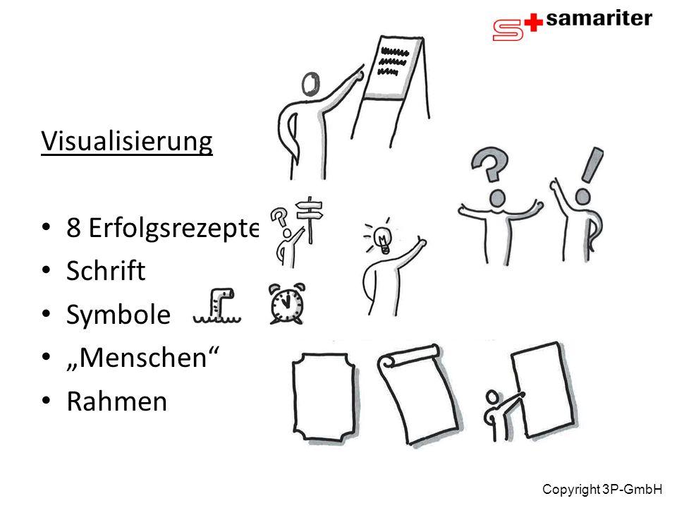 Visualisierung 8 Erfolgsrezepte Schrift Symbole Menschen Rahmen Copyright 3P-GmbH