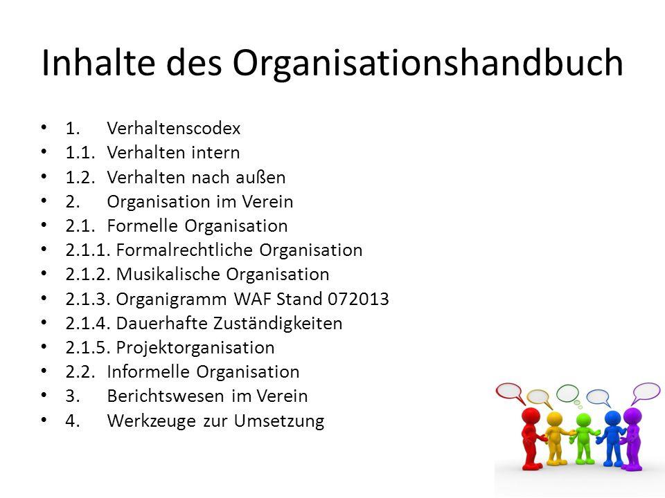 Inhalte des Organisationshandbuch 1.Verhaltenscodex 1.1.Verhalten intern 1.2.Verhalten nach außen 2.Organisation im Verein 2.1.Formelle Organisation 2.1.1.