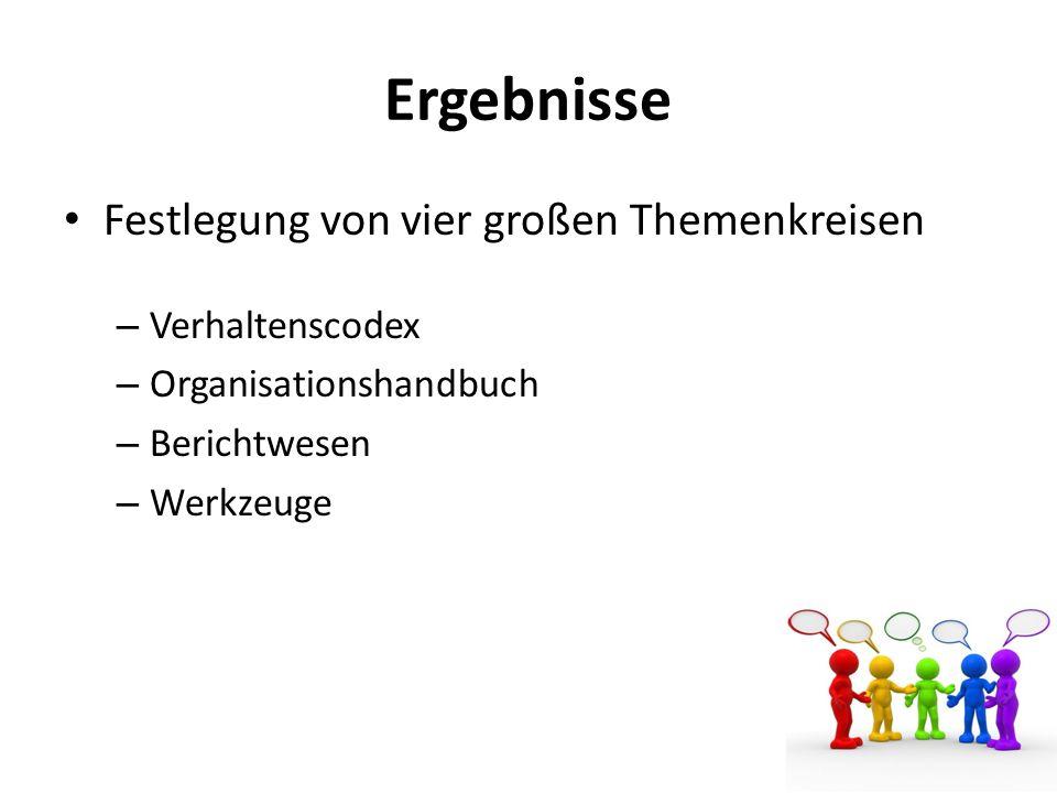 Ergebnisse Festlegung von vier großen Themenkreisen – Verhaltenscodex – Organisationshandbuch – Berichtwesen – Werkzeuge