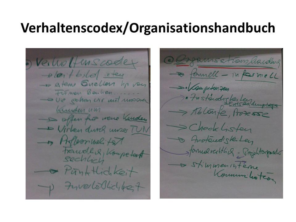 Verhaltenscodex/Organisationshandbuch