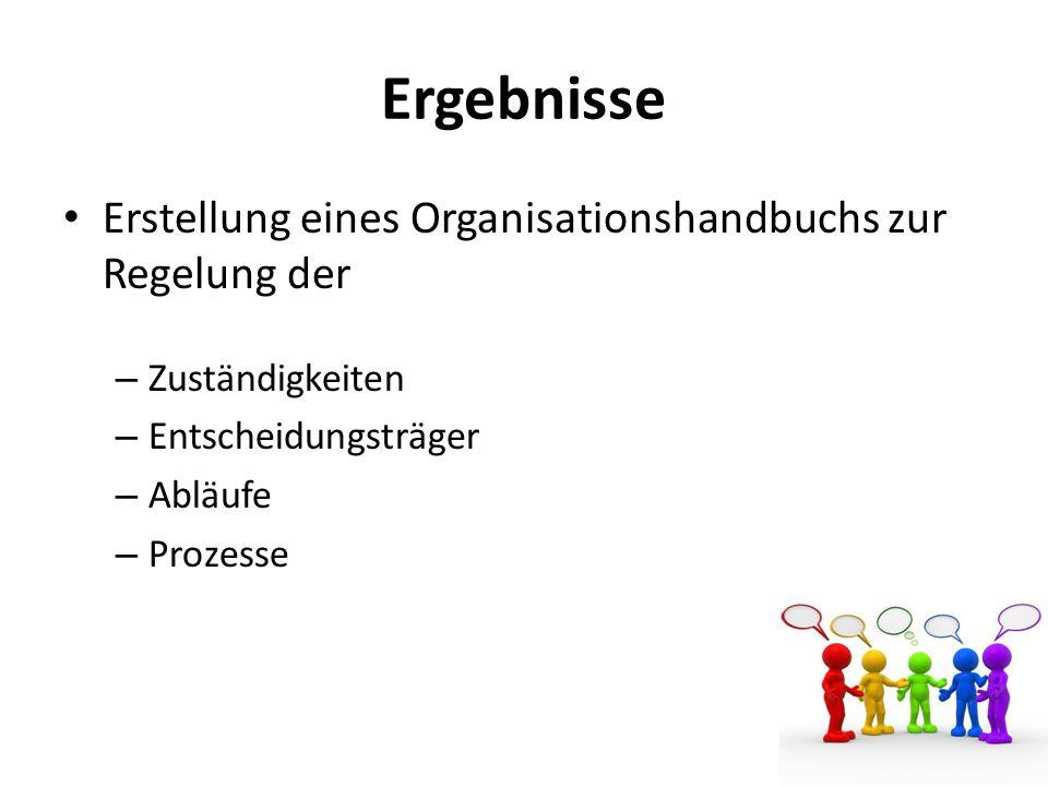 Ergebnisse Erstellung eines Organisationshandbuchs zur Regelung der – Zuständigkeiten – Entscheidungsträger – Abläufe – Prozesse