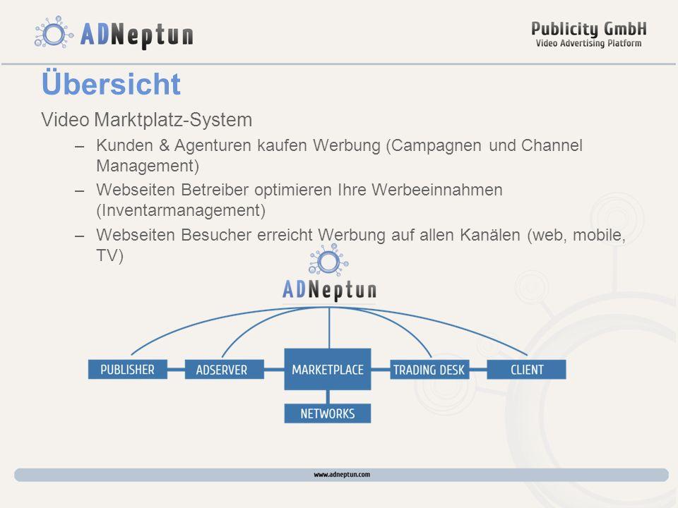 Übersicht Video Marktplatz-System –Kunden & Agenturen kaufen Werbung (Campagnen und Channel Management) –Webseiten Betreiber optimieren Ihre Werbeeinnahmen (Inventarmanagement) –Webseiten Besucher erreicht Werbung auf allen Kanälen (web, mobile, TV)