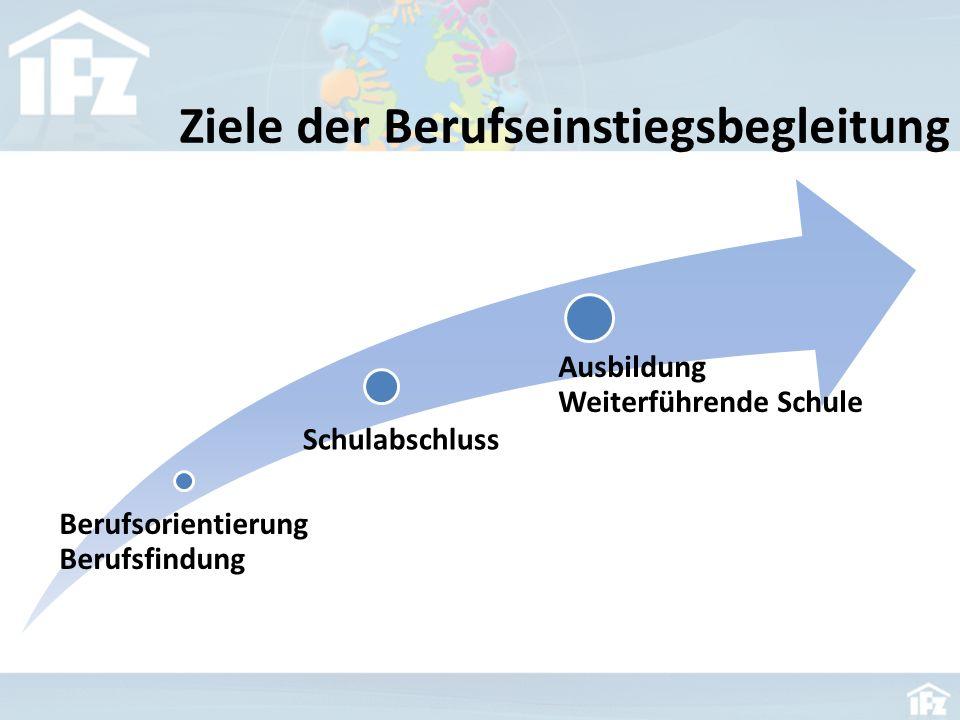 Berufsorientierung Berufsfindung Schulabschluss Ausbildung Weiterführende Schule Ziele der Berufseinstiegsbegleitung