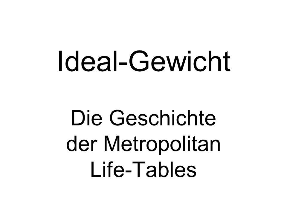 Ideal-Gewicht Die Geschichte der Metropolitan Life-Tables