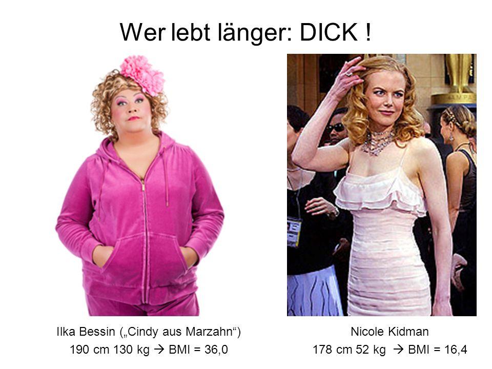 Ilka Bessin (Cindy aus Marzahn) 190 cm 130 kg BMI = 36,0 Nicole Kidman 178 cm 52 kg BMI = 16,4 Wer lebt länger: DICK !