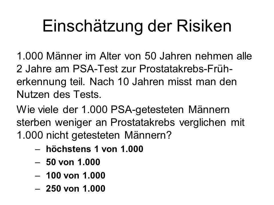 Einschätzung der Risiken 1.000 Männer im Alter von 50 Jahren nehmen alle 2 Jahre am PSA-Test zur Prostatakrebs-Früh- erkennung teil. Nach 10 Jahren mi