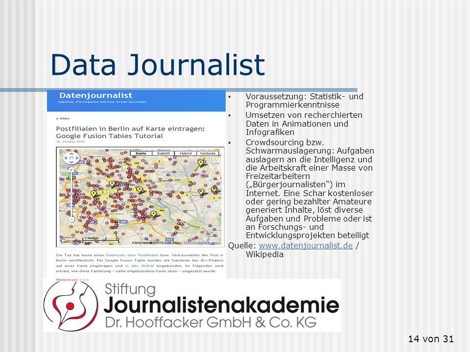 14 von 31 Data Journalist Voraussetzung: Statistik- und Programmierkenntnisse Umsetzen von recherchierten Daten in Animationen und Infografiken Crowds