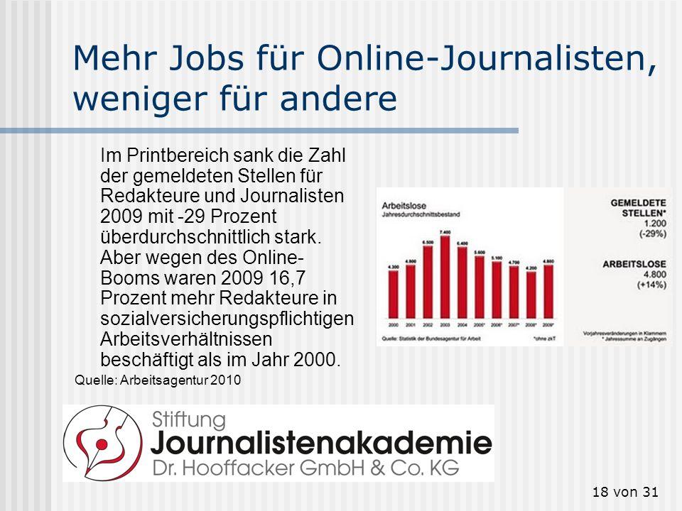 18 von 31 Mehr Jobs für Online-Journalisten, weniger für andere Im Printbereich sank die Zahl der gemeldeten Stellen für Redakteure und Journalisten 2
