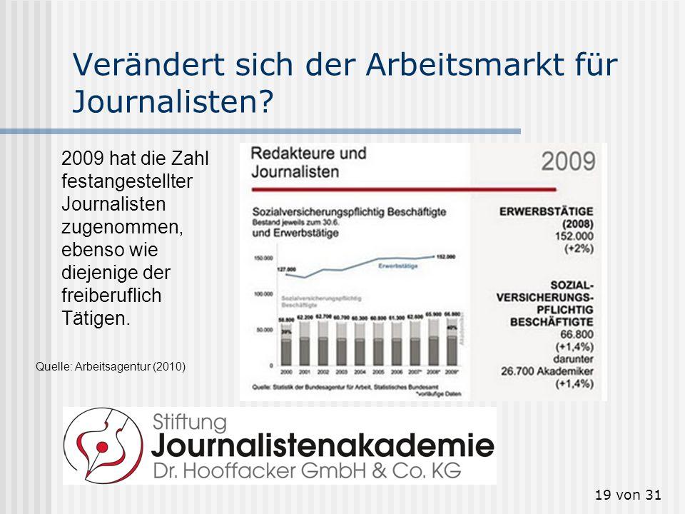 19 von 31 Verändert sich der Arbeitsmarkt für Journalisten? 2009 hat die Zahl festangestellter Journalisten zugenommen, ebenso wie diejenige der freib