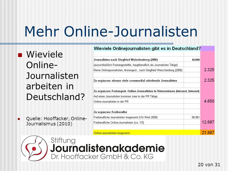 20 von 31 Mehr Online-Journalisten Wieviele Online- Journalisten arbeiten in Deutschland? Quelle: Hooffacker, Online- Journalismus (2010)