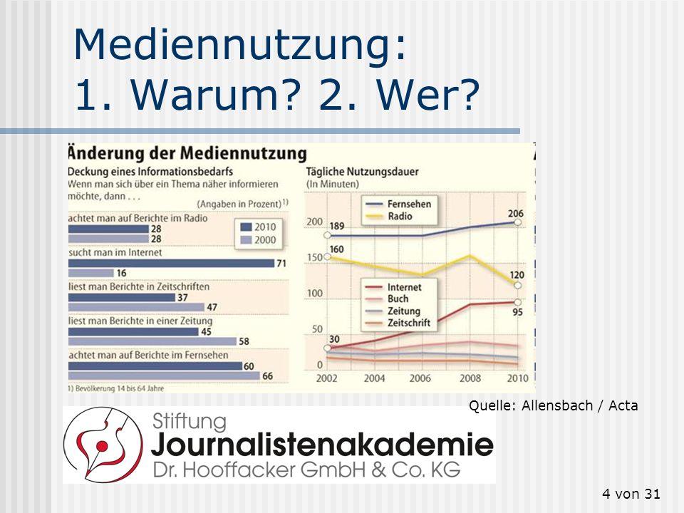 4 von 31 Mediennutzung: 1. Warum? 2. Wer? Quelle: Allensbach / Acta