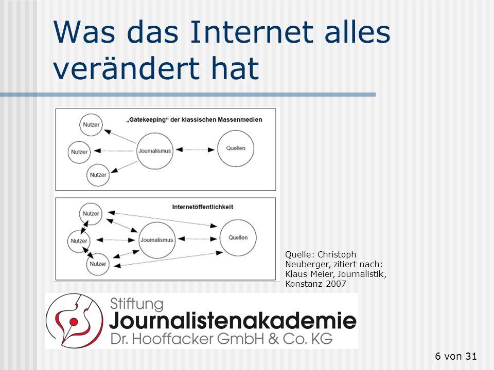 6 von 31 Was das Internet alles verändert hat Quelle: Christoph Neuberger, zitiert nach: Klaus Meier, Journalistik, Konstanz 2007
