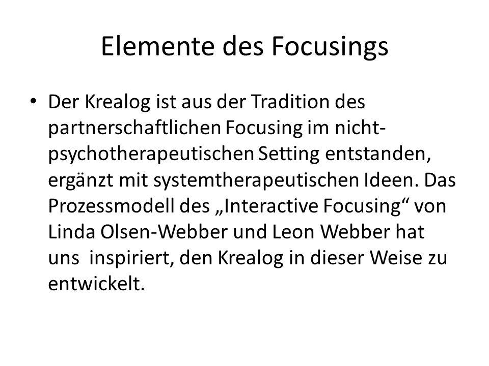 Elemente des Focusings Der Krealog ist aus der Tradition des partnerschaftlichen Focusing im nicht- psychotherapeutischen Setting entstanden, ergänzt