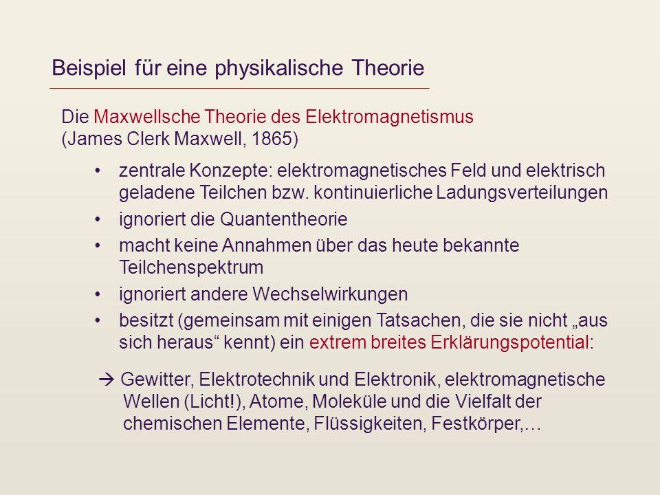 Beispiel für eine physikalische Theorie Die Maxwellsche Theorie des Elektromagnetismus (James Clerk Maxwell, 1865) zentrale Konzepte: elektromagnetisc