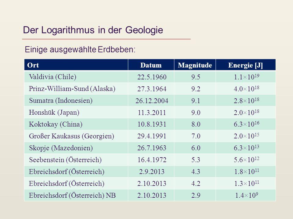 Der Logarithmus in der Geologie Einige ausgewählte Erdbeben: Ort DatumMagnitudeEnergie [J] Valdivia (Chile) 22.5.1960 9.5 1.1×10 19 Prinz-William-Sund
