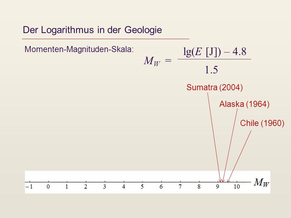 Der Logarithmus in der Geologie Momenten-Magnituden-Skala: M W = lg(E [J]) – 4.8 1.5 Chile (1960) Alaska (1964) Sumatra (2004)