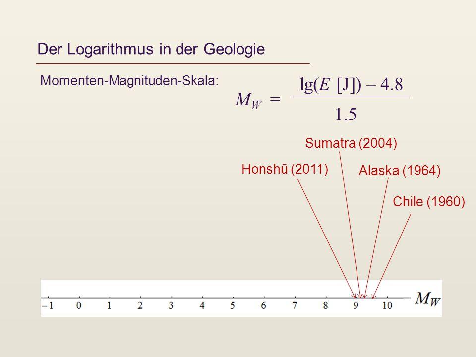 Der Logarithmus in der Geologie Momenten-Magnituden-Skala: M W = lg(E [J]) – 4.8 1.5 Chile (1960) Alaska (1964) Honshū (2011) Sumatra (2004)