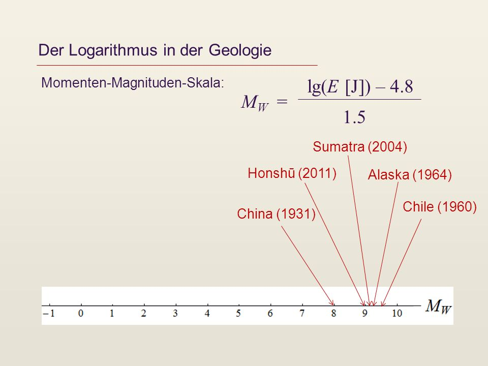 Der Logarithmus in der Geologie Momenten-Magnituden-Skala: M W = lg(E [J]) – 4.8 1.5 Chile (1960) Alaska (1964) Honshū (2011) China (1931) Sumatra (20