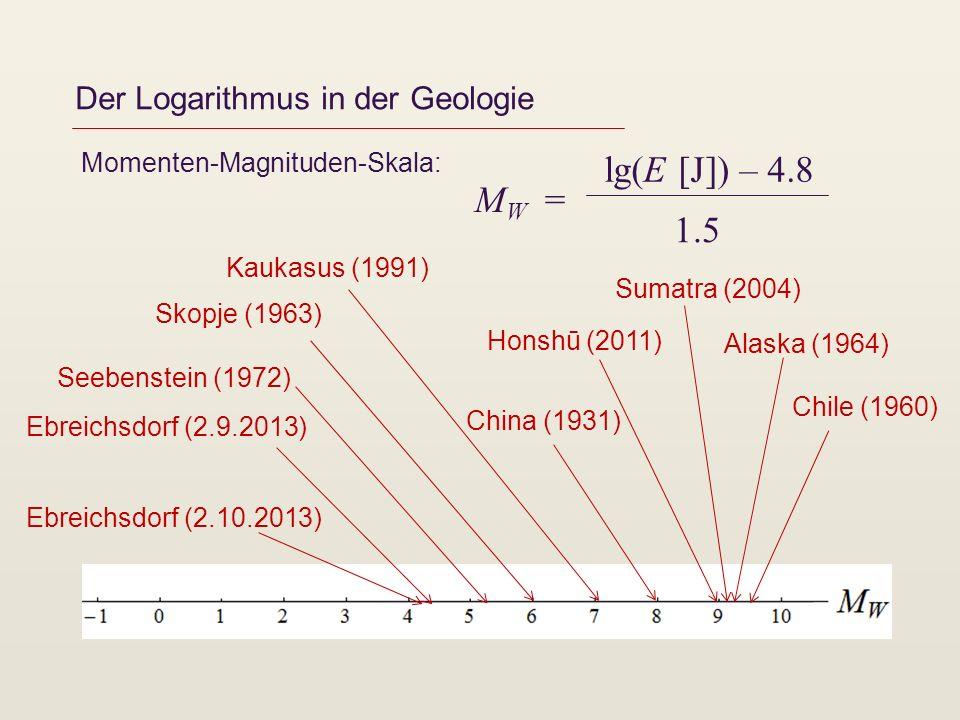 Der Logarithmus in der Geologie Momenten-Magnituden-Skala: M W = lg(E [J]) – 4.8 1.5 Chile (1960) Alaska (1964) Honshū (2011) China (1931) Kaukasus (1