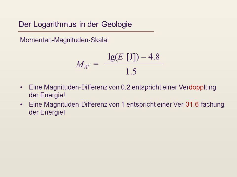 Der Logarithmus in der Geologie Momenten-Magnituden-Skala: Eine Magnituden-Differenz von 0.2 entspricht einer Verdopplung der Energie! Eine Magnituden