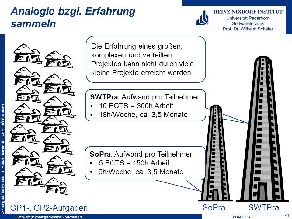 © Fachgebiet Softwaretechnik, Heinz Nixdorf Institut, Universität Paderborn Analogie bzgl. Erfahrung sammeln 13 Software(technik)praktikum: Vorlesung