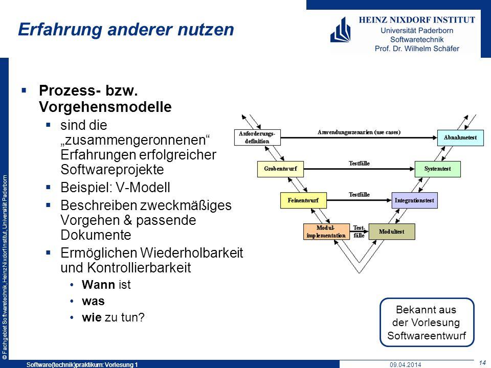 © Fachgebiet Softwaretechnik, Heinz Nixdorf Institut, Universität Paderborn Prozess- bzw. Vorgehensmodelle sind die zusammengeronnenen Erfahrungen erf