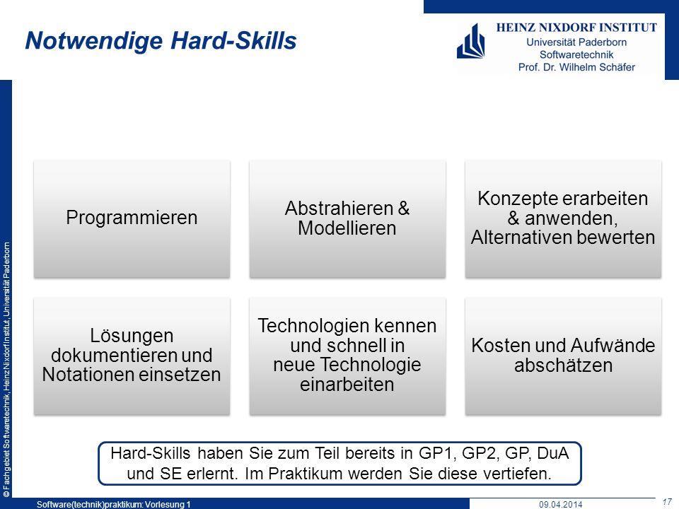 © Fachgebiet Softwaretechnik, Heinz Nixdorf Institut, Universität Paderborn Notwendige Hard-Skills Programmieren Abstrahieren & Modellieren Konzepte e