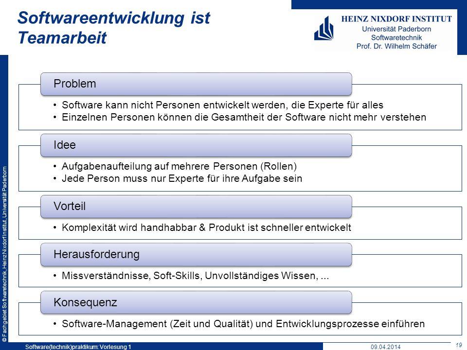 © Fachgebiet Softwaretechnik, Heinz Nixdorf Institut, Universität Paderborn Softwareentwicklung ist Teamarbeit Software kann nicht Personen entwickelt