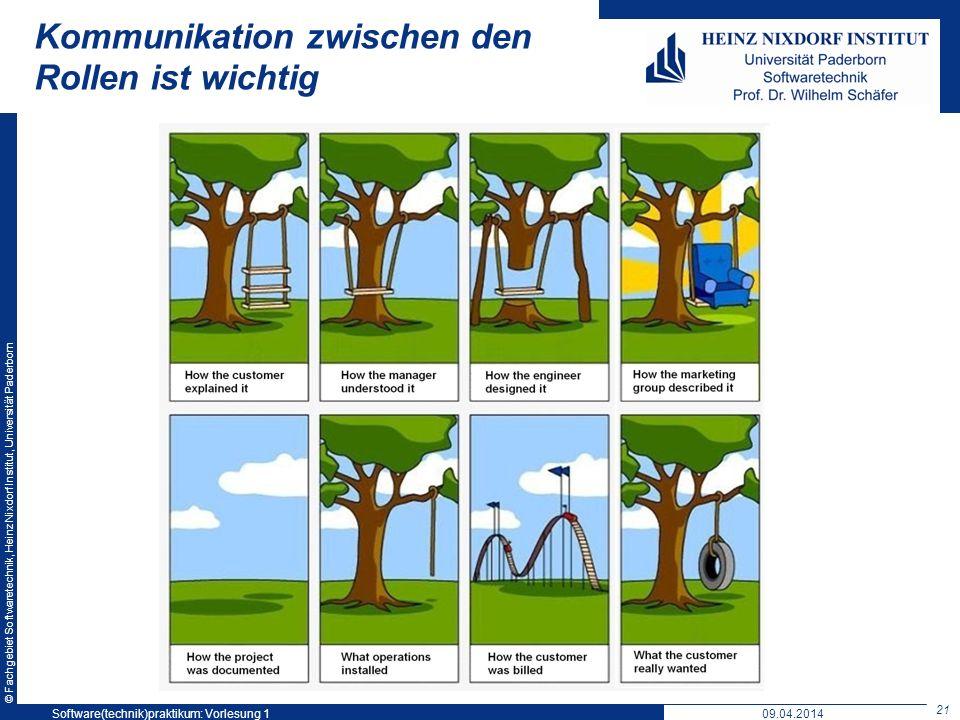 © Fachgebiet Softwaretechnik, Heinz Nixdorf Institut, Universität Paderborn Kommunikation zwischen den Rollen ist wichtig 21 Software(technik)praktiku