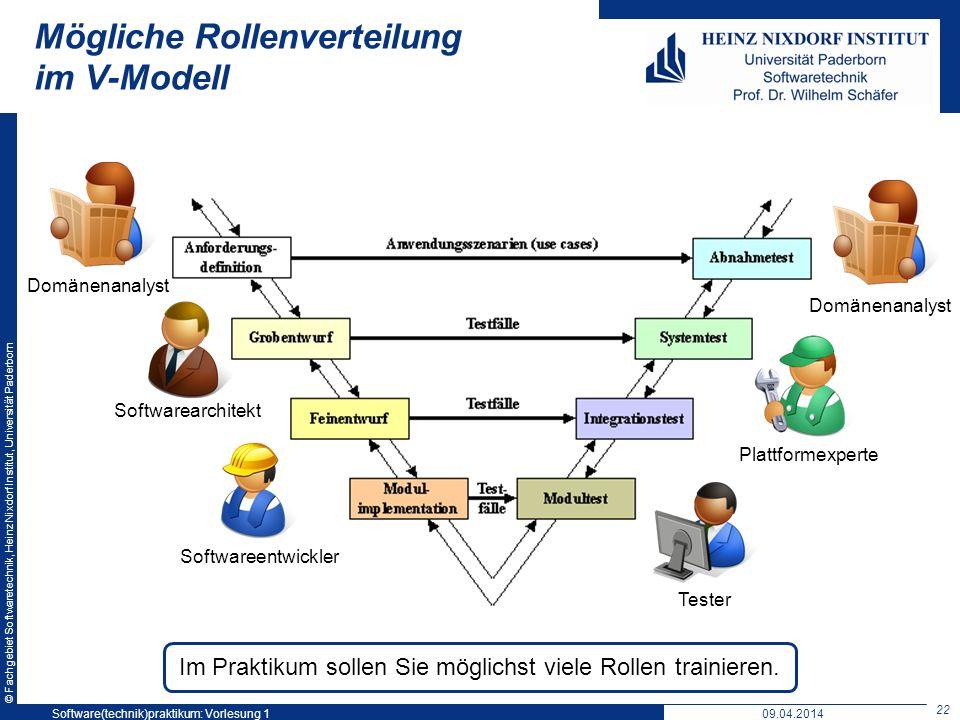 © Fachgebiet Softwaretechnik, Heinz Nixdorf Institut, Universität Paderborn Mögliche Rollenverteilung im V-Modell 22 Software(technik)praktikum: Vorle