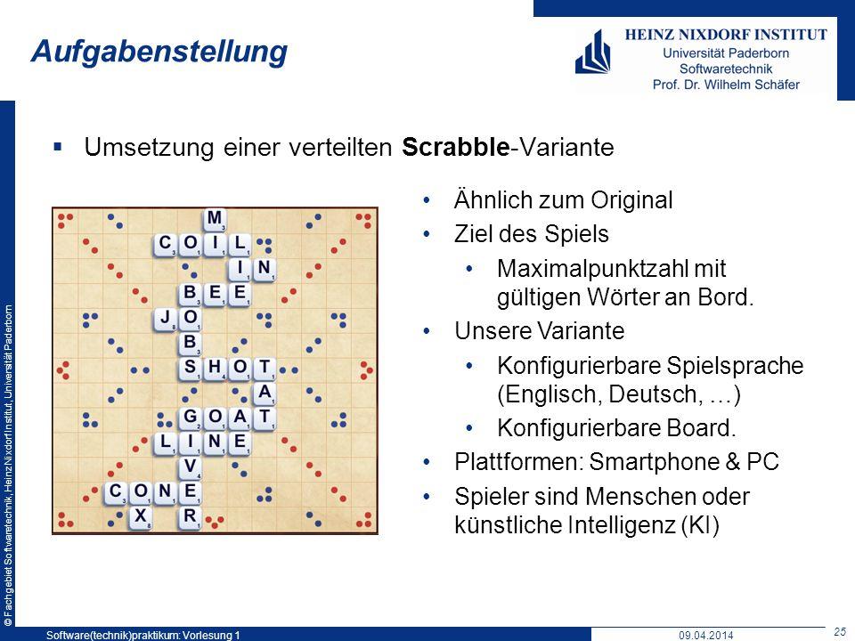 © Fachgebiet Softwaretechnik, Heinz Nixdorf Institut, Universität Paderborn Aufgabenstellung Umsetzung einer verteilten Scrabble-Variante 09.04.2014 Ä