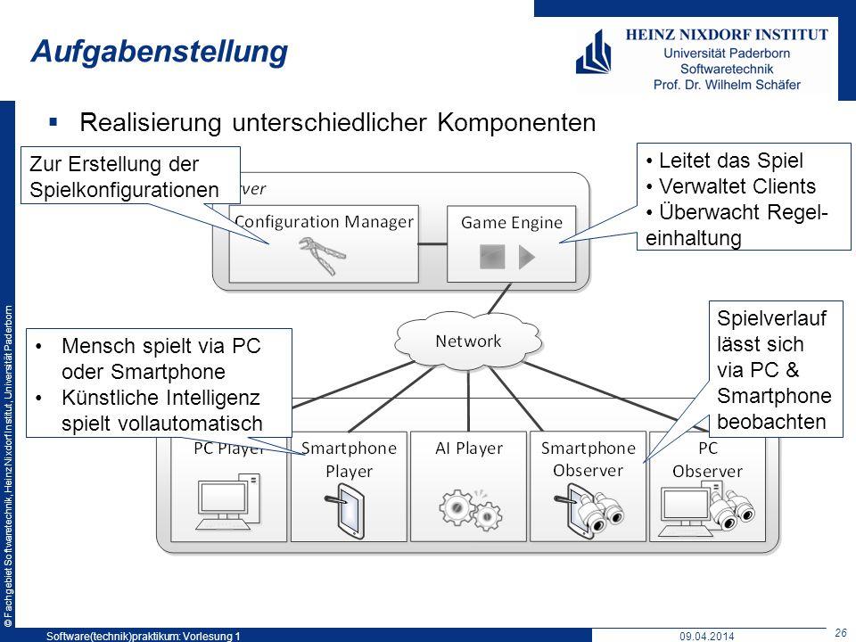 © Fachgebiet Softwaretechnik, Heinz Nixdorf Institut, Universität Paderborn Aufgabenstellung Realisierung unterschiedlicher Komponenten 09.04.2014 Zur