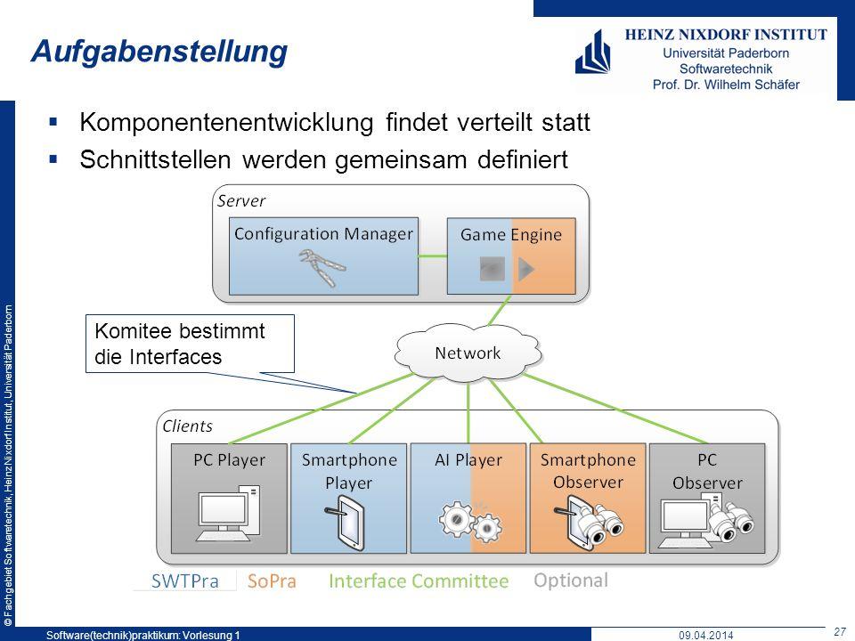 © Fachgebiet Softwaretechnik, Heinz Nixdorf Institut, Universität Paderborn Aufgabenstellung Komponentenentwicklung findet verteilt statt Schnittstell