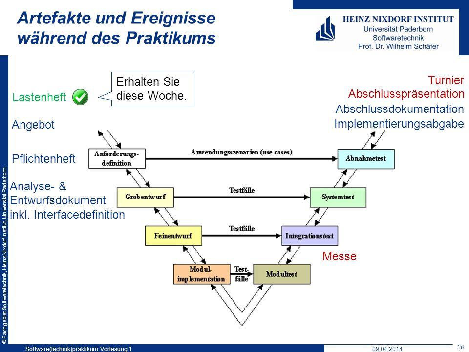 © Fachgebiet Softwaretechnik, Heinz Nixdorf Institut, Universität Paderborn Artefakte und Ereignisse während des Praktikums 30 Software(technik)prakti