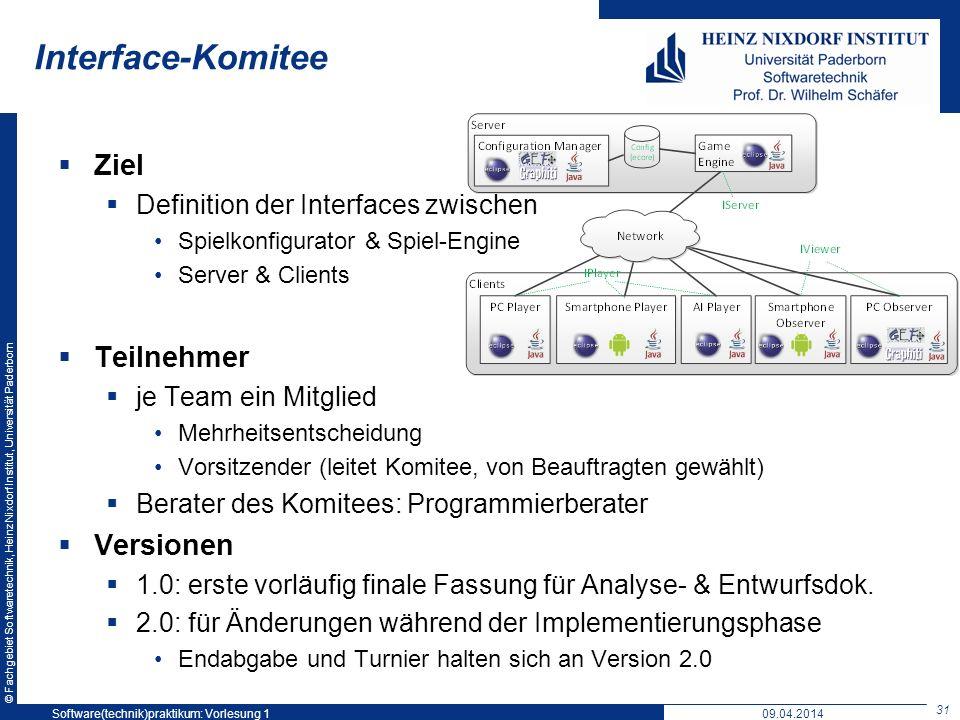 © Fachgebiet Softwaretechnik, Heinz Nixdorf Institut, Universität Paderborn Interface-Komitee Ziel Definition der Interfaces zwischen Spielkonfigurato
