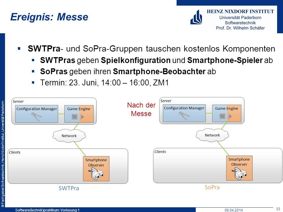 © Fachgebiet Softwaretechnik, Heinz Nixdorf Institut, Universität Paderborn Ereignis: Messe SWTPra- und SoPra-Gruppen tauschen kostenlos Komponenten S
