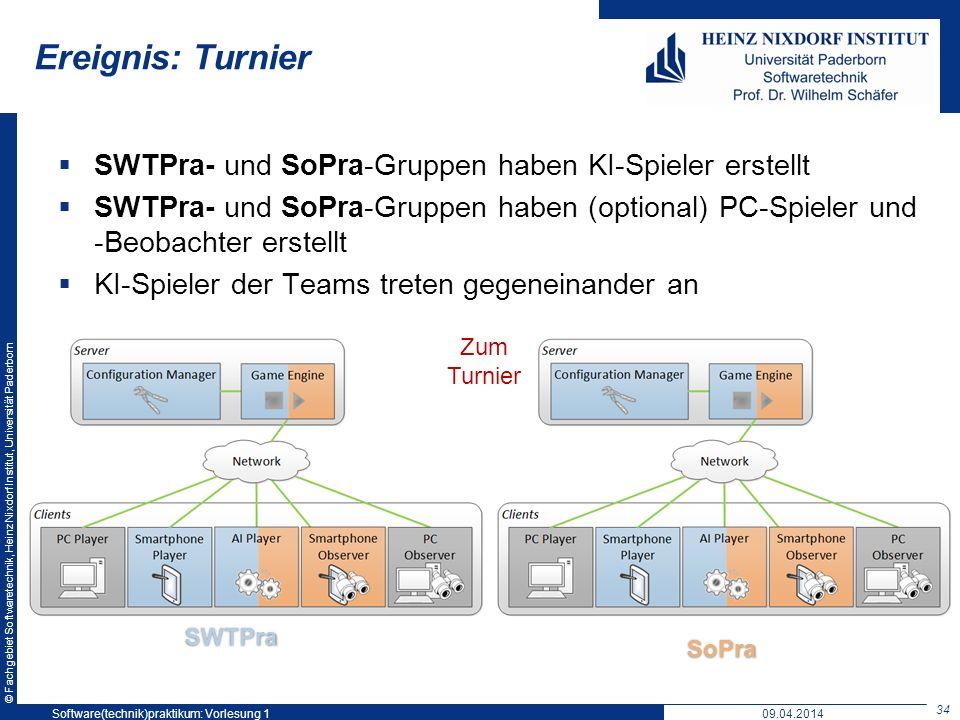 © Fachgebiet Softwaretechnik, Heinz Nixdorf Institut, Universität Paderborn Ereignis: Turnier SWTPra- und SoPra-Gruppen haben KI-Spieler erstellt SWTP