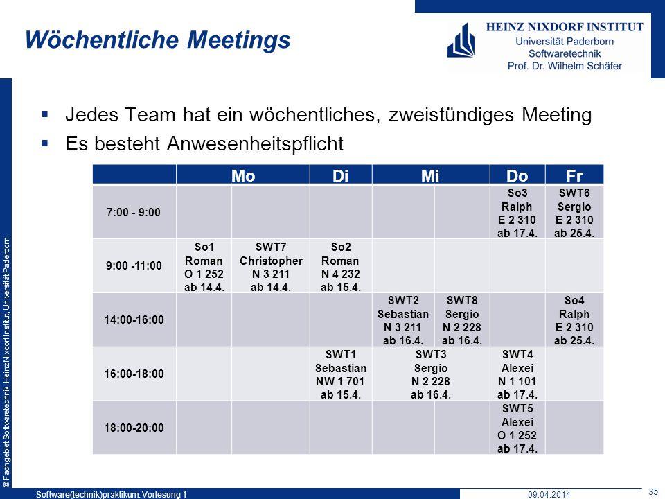 © Fachgebiet Softwaretechnik, Heinz Nixdorf Institut, Universität Paderborn Wöchentliche Meetings Jedes Team hat ein wöchentliches, zweistündiges Meet