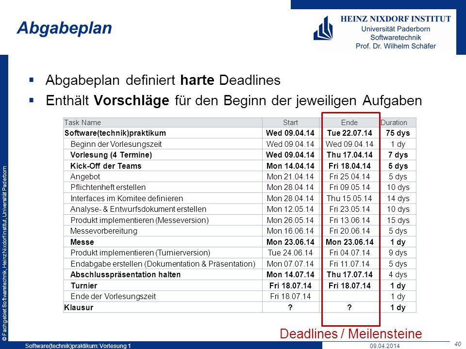 © Fachgebiet Softwaretechnik, Heinz Nixdorf Institut, Universität Paderborn Abgabeplan 40 Software(technik)praktikum: Vorlesung 1 Abgabeplan definiert