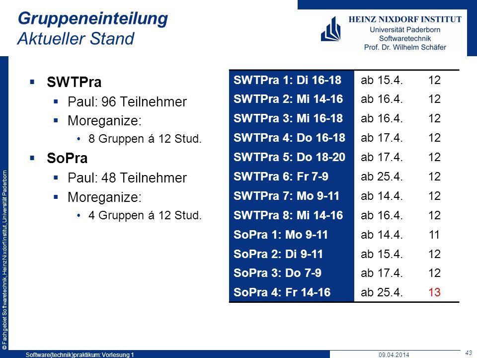© Fachgebiet Softwaretechnik, Heinz Nixdorf Institut, Universität Paderborn Gruppeneinteilung Aktueller Stand SWTPra Paul: 96 Teilnehmer Moreganize: 8