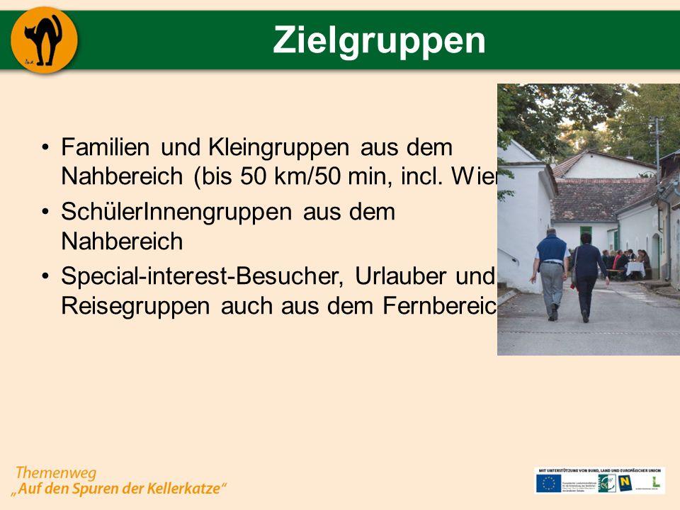 Zielgruppen Familien und Kleingruppen aus dem Nahbereich (bis 50 km/50 min, incl. Wien) SchülerInnengruppen aus dem Nahbereich Special-interest-Besuch