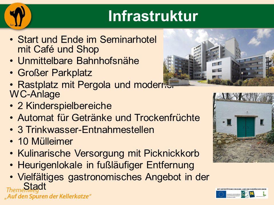 Zahlen und Fakten BetriebszeitMärz bis Dezember Eintrittfrei Länge4,15 km Anzahl Stationen24 Wegzeit1,5 bis 2 Stunden Inbetriebnahme23.