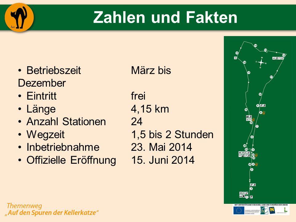 Zahlen und Fakten BetriebszeitMärz bis Dezember Eintrittfrei Länge4,15 km Anzahl Stationen24 Wegzeit1,5 bis 2 Stunden Inbetriebnahme23. Mai 2014 Offiz