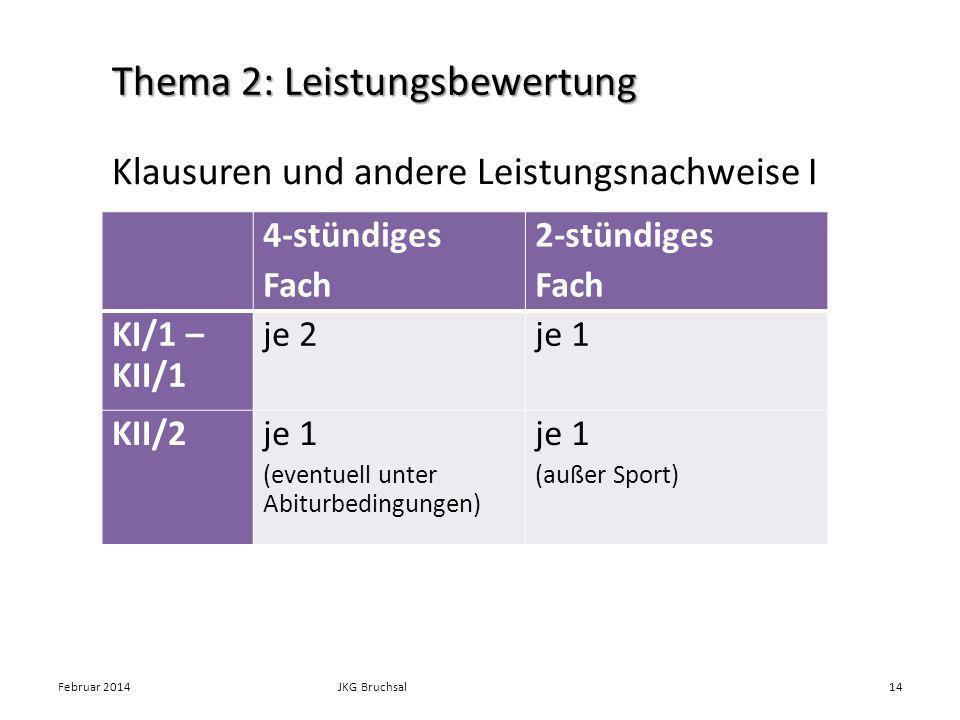 Klausuren und andere Leistungsnachweise I 4-stündiges Fach 2-stündiges Fach KI/1 – KII/1 je 2je 1 KII/2je 1 (eventuell unter Abiturbedingungen) je 1 (