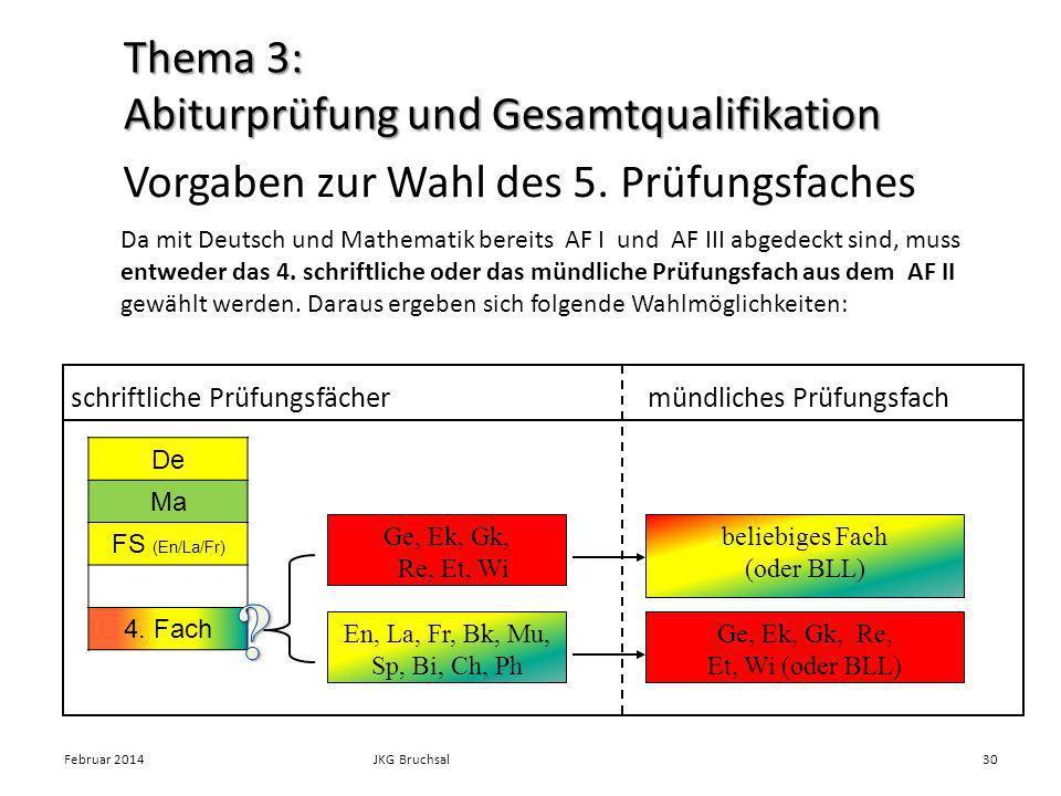 Da mit Deutsch und Mathematik bereits AF I und AF III abgedeckt sind, muss entweder das 4. schriftliche oder das mündliche Prüfungsfach aus dem AF II